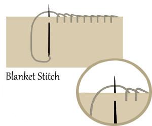 Blanket Stitich
